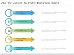 Data Flow Diagram Presentation Background Images