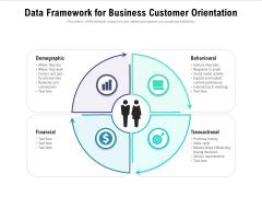 Data Framework For Business Customer Orientation Ppt PowerPoint Presentation Gallery Design Ideas PDF