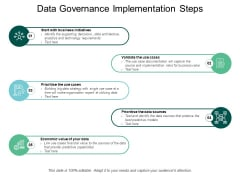 Data Governance Implementation Steps Ppt PowerPoint Presentation Model Graphics Template