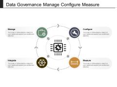 Data Governance Manage Configure Measure Ppt PowerPoint Presentation File Slide Portrait