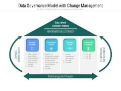 Data Governance Model With Change Management Ppt PowerPoint Presentation Gallery Styles PDF