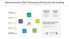 Data Governance Plan Framework With Security And Auditing Ppt PowerPoint Presentation File Template PDF