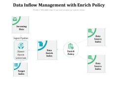 Data Inflow Management With Enrich Policy Ppt PowerPoint Presentation Gallery Graphic Tips PDF