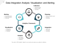 Data Integration Analysis Visualization And Alerting Ppt PowerPoint Presentation Gallery Deck Cpb