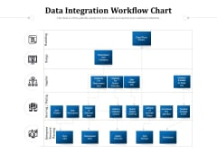 Data Integration Workflow Chart Ppt PowerPoint Presentation Gallery Ideas PDF
