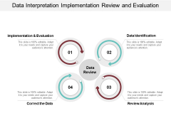 Data Interpretation Implementation Review And Evaluation Ppt PowerPoint Presentation Infographics Example