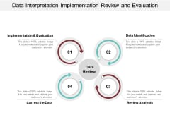 Data Interpretation Implementation Review And Evaluation Ppt PowerPoint Presentation Pictures Vector