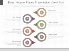 Data Lifecycle Stages Presentation Visual Aids