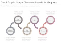 Data Lifecycle Stages Template Powerpoint Graphics