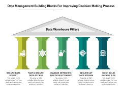 Data Management Building Blocks For Improving Decision Making Process Ppt PowerPoint Presentation File Pictures PDF