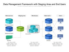 Data Management Framework With Staging Area And End Users Ppt PowerPoint Presentation File Grid PDF