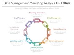 Data Management Marketing Analysis Ppt Slide