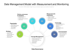 Data Management Model With Measurement And Monitoring Ppt PowerPoint Presentation File Pictures PDF