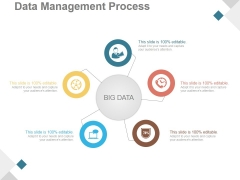Data Management Process Ppt PowerPoint Presentation Outline