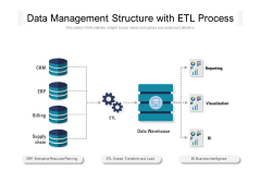 Data Management Structure With ETL Process Ppt PowerPoint Presentation File Files PDF
