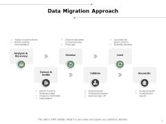 Data Migration Approach Ppt PowerPoint Presentation Portfolio Background Image