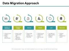 Data Migration Approach Ppt PowerPoint Presentation Summary Brochure