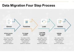 Data Migration Four Step Process Ppt PowerPoint Presentation Icon Inspiration