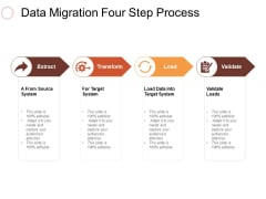 Data Migration Four Step Process Ppt PowerPoint Presentation Model Guide
