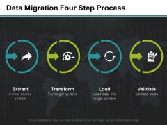 Data Migration Four Step Process Ppt PowerPoint Presentation Slides Microsoft