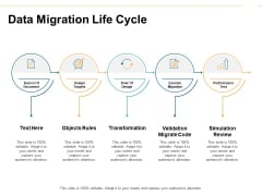 Data Migration Life Cycle Ppt PowerPoint Presentation Infographics Inspiration