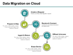 Data Migration On Cloud Ppt PowerPoint Presentation Outline Images
