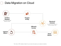 Data Migration On Cloud Ppt PowerPoint Presentation Shapes
