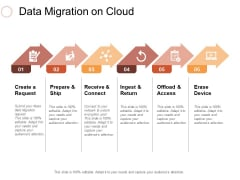 Data Migration On Cloud Serase Device Ppt PowerPoint Presentation Icon Ideas
