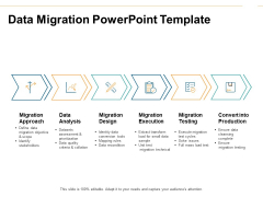 Data Migration PowerPoint Template Ppt PowerPoint Presentation Inspiration Topics