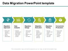Data Migration PowerPoint Template Ppt PowerPoint Presentation Portfolio Layout