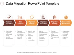 Data Migration PowerPoint Template Ppt PowerPoint Presentation Styles Example