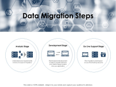 Data Migration Steps Ppt PowerPoint Presentation Outline Template