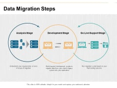 Data Migration Steps Ppt PowerPoint Presentation Professional Graphic Tips