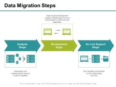 Data Migration Steps Ppt PowerPoint Presentation Slides Inspiration