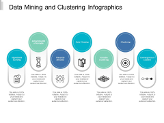 Data Mining And Clustering Infographics Ppt PowerPoint Presentation Portfolio Elements