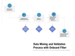 Data Mining And Validation Process With Onboard Filter Ppt PowerPoint Presentation Styles Deck PDF