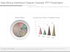 Data Mining Dashboard Diagram Example Ppt Presentation