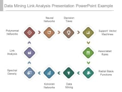 Data Mining Link Analysis Presentation Powerpoint Example