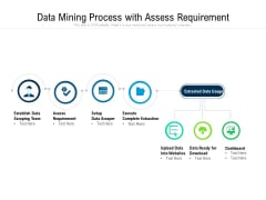 Data Mining Process With Assess Requirement Ppt PowerPoint Presentation Slides Format Ideas PDF