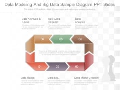 Data Modeling And Big Data Sample Diagram Ppt Slides