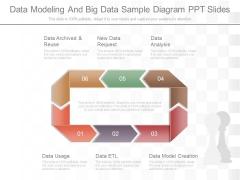 Data Modeling And Big Data Sample Diagram Ppt Slides