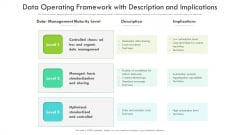 Data Operating Framework With Description And Implications Guidelines PDF