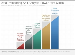 Data Processing And Analysis Powerpoint Slides