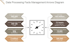 Data Processing Facts Management Arrows Diagram Ppt PowerPoint Presentation Templates