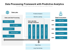 Data Processing Framework With Predictive Analytics Ppt PowerPoint Presentation Pictures Portfolio