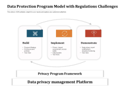 Data Protection Program Model With Regulations Challenges Ppt PowerPoint Presentation Professional Example PDF