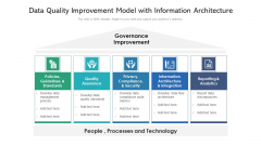 Data Quality Improvemnet Model With Information Architecture Ppt PowerPoint Presentation Styles Microsoft PDF