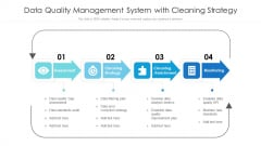 Data Quality Management System With Cleaning Strategy Ppt PowerPoint Presentation File Files PDF