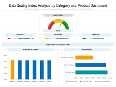 Data Quality Measurement Dashboard With Various Parameters Ppt PowerPoint Presentation Show Smartart PDF