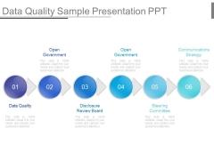 Data Quality Sample Presentation Ppt